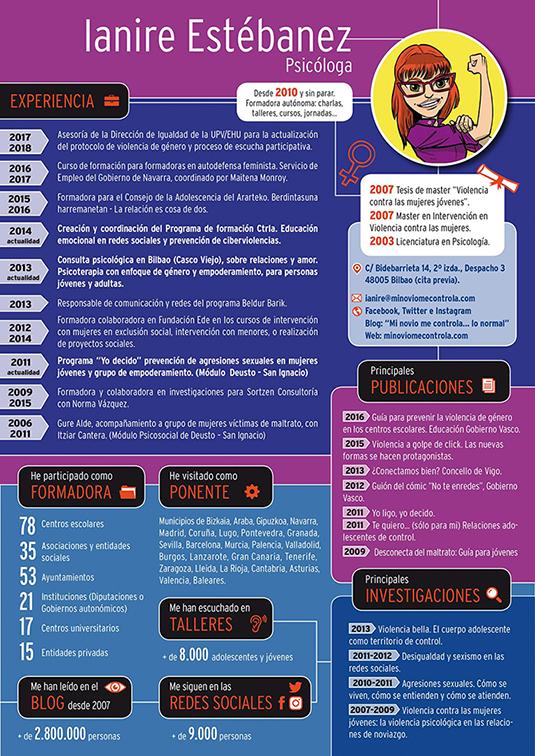 ianire-estebanez-cv-infografico4
